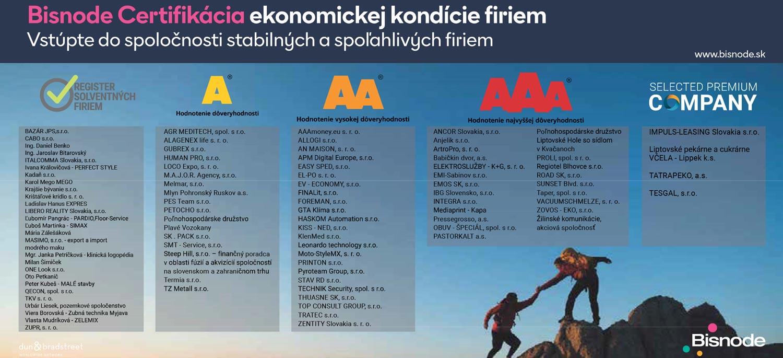 Certification BISNODe - Pastorkalt a.s.